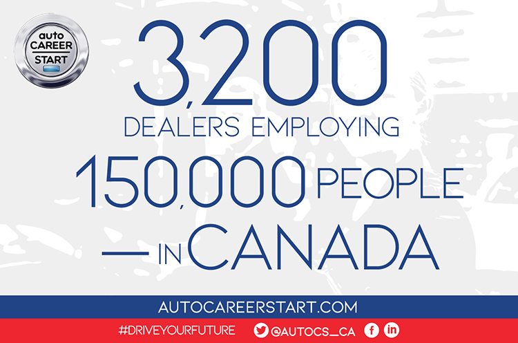3200 dealers employing 150000 people